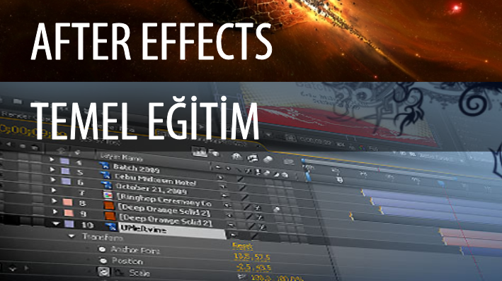 After Effects Temel