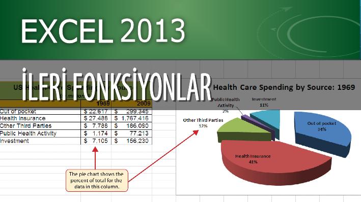 Excel 2013 Temel